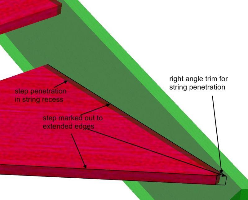 step-penetration-trim-1.jpg