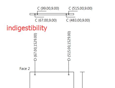 indigestibility.jpg