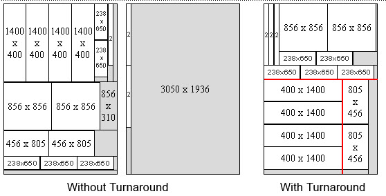 woodworking optimization software showing turnaround feature