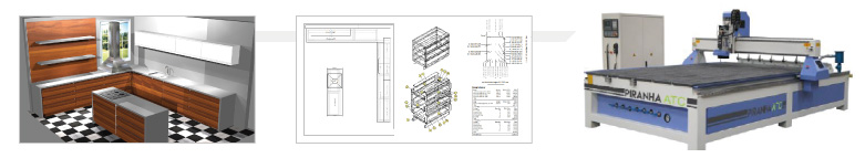 cnc wood router kit