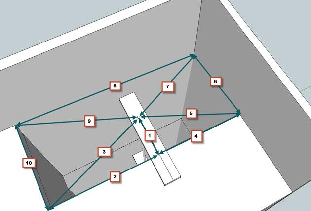 stairwell measuring sequence triangulation method