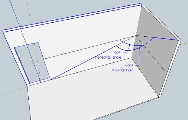 angle measurements if walls not plumb