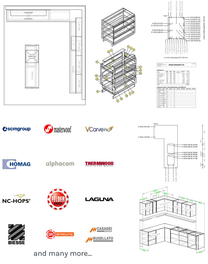 polyboard cabinet design software output