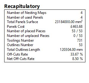optinest cost material report