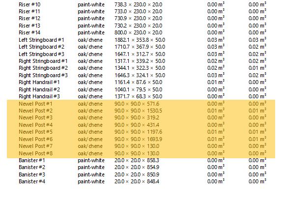cutting list in stairdesigner showing newel post parts